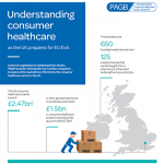 Briefing: facts and figures on how EU Exit affects the consumer healthcare industry