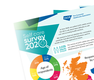 Self care after coronavirus - full survey results - (2021)