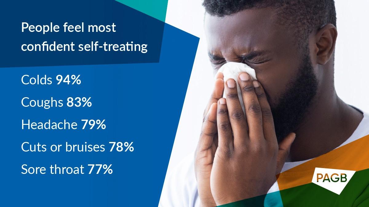 Confidence in self care